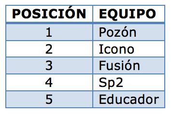 Torneo de voleibol sentado barrio el pozón tabla de posiciones