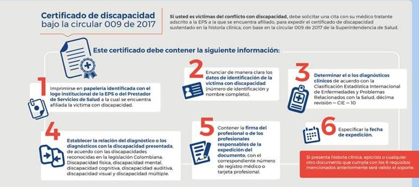 certificación discapacidad